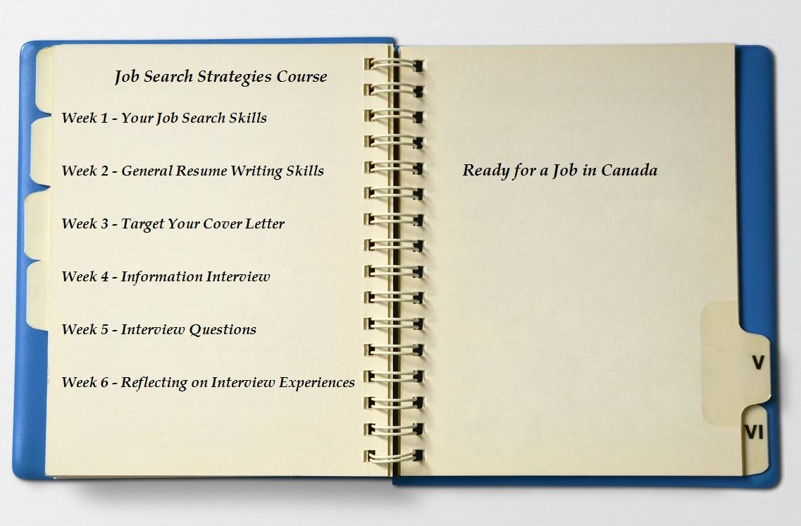 What SOPA Alberta Clients Are Saying About Job Search Strategies